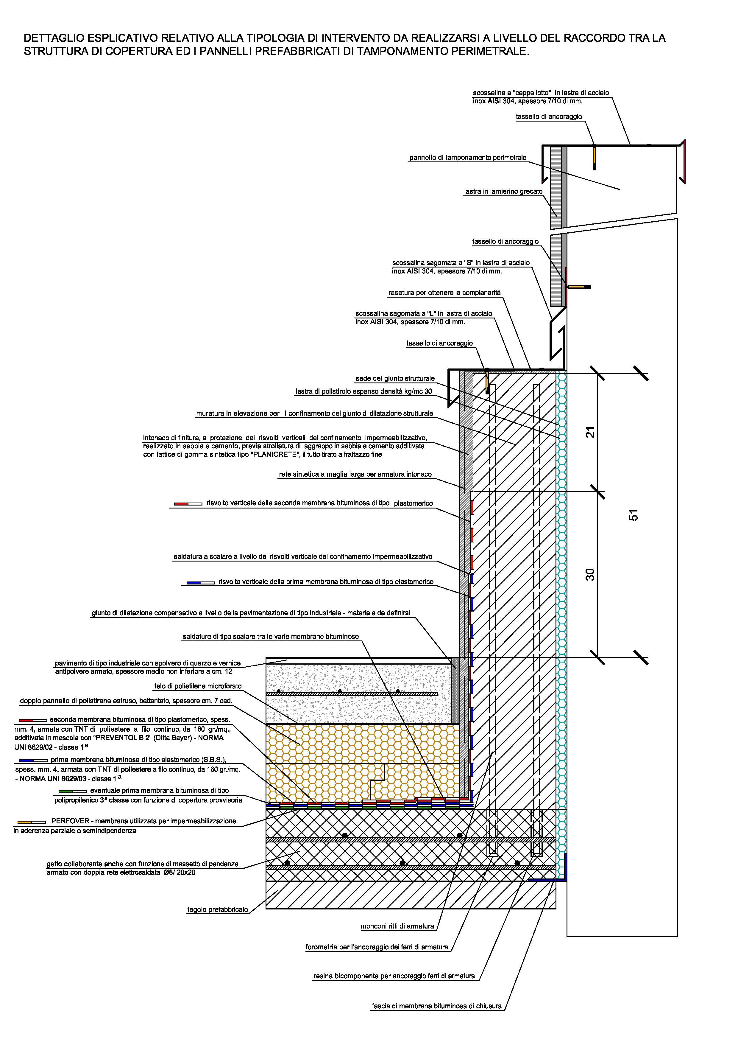 Chirurgia impermeabilizzativa pagina 9 sono i for Dettagli di incorniciatura del tetto di gambrel